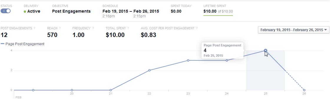 FB-boost-results